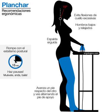 Postura correcta para planchar