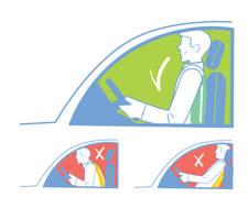 dolor de esplada en el coche