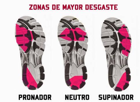 como desgastas tus zapatos según tu pisada